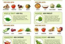 Sund/Healthy
