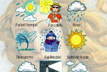 Che tempo fa?
