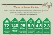 content curation / by SRSquare