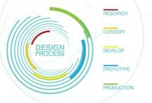 Creative thinking & design