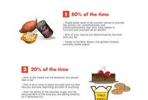 Sports Nutrition Infographics / A wide variety of practical tips for Sports Nutrition on Pinterest!