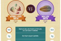 {Real} Whole Food Tips