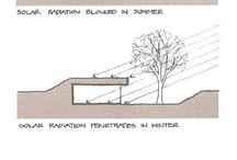 Architecture: Earth Sheltered Underground