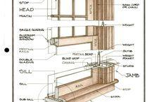 Home Anatomy