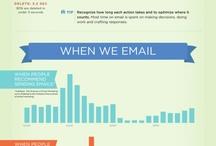 Social Media/SEO Know How