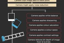 Photography Tips & Tricks / Here are some helpful pointers if you are looking to brush up on your photography skills.
