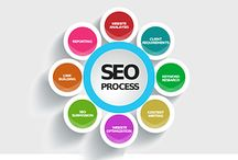 Search Engine Optimization (SEO) / Page and posts from my website www.secureyourfuturewithus.com about SEO