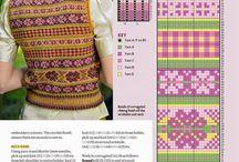 Вязание / Вязаная одежда