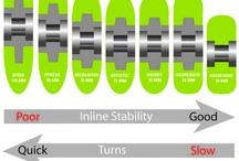 Inline skating / rollerblading