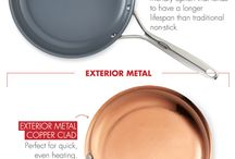 Kitchen Product Education