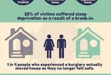 Burglary Facts / The facts about burglars and burglaries laid bare!