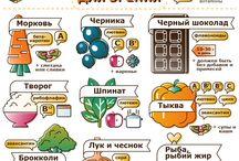 продукты для зрения