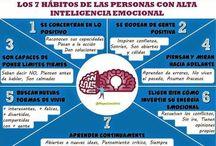 Posters inteligencia emocional