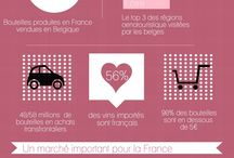 Mes Infographies / Chiffres du vin
