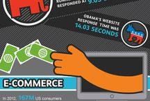 Infografic - Web Design / by Horia Tel