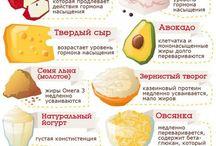 факты о еде