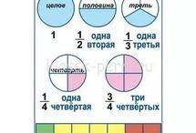правила для 1-4 классов