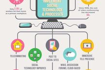 Social Media and Workplace