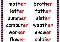 Anglická výslovnost