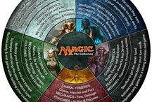 Its a kind of Magic