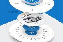 Car_Config