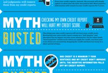 Debt-Credit Card