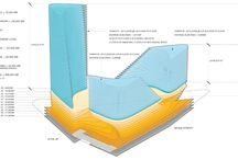 concept DIAGRAM\ construction