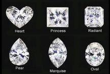 All about diamonds / Diamond color chart