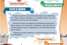 nauka jezyka hiszpanskiego