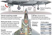 Diagrams & Posters (Planes)