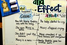 Cause and Effect / Ideas for teaching cause and effect in the elementary classroom