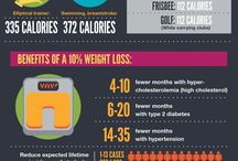 Health Infographics / 0 / by Dherbs.com