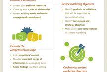 Inbound Marketing y Content Marketing / Marketing de contenidos, marketing digital