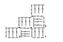 Steken en patronen