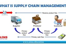 Supply Chain Management Lectures