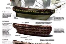 Info de barcos
