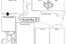Homeschool World War II
