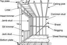 建筑/木工