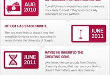 unfaithful Men