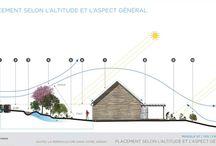 Permaculture / Ici toutes les illustrations, photos, dessins mis en ligne par PermacultureDesign. Retrouvez les articles complets sur : http://www.permaculturedesign.fr