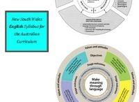 Aust curriculum