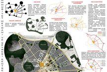 Kent bölge planlama