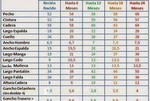 TABLAS DE MEDIDAS BEBÉS