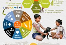 Why World Vision Infographics / by World Vision USA