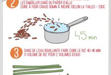 Recettes accompagnement
