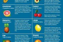 fruit, vegetables benefits, health