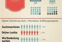 Infografiken Internet