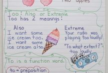 Class - Anchor Charts / by Heather Bell