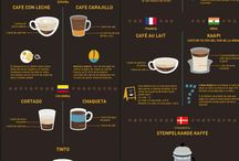 Cafe from around the world