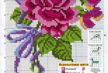 Needlepoint - Roses / Wool embroidery, ribbon embrodery